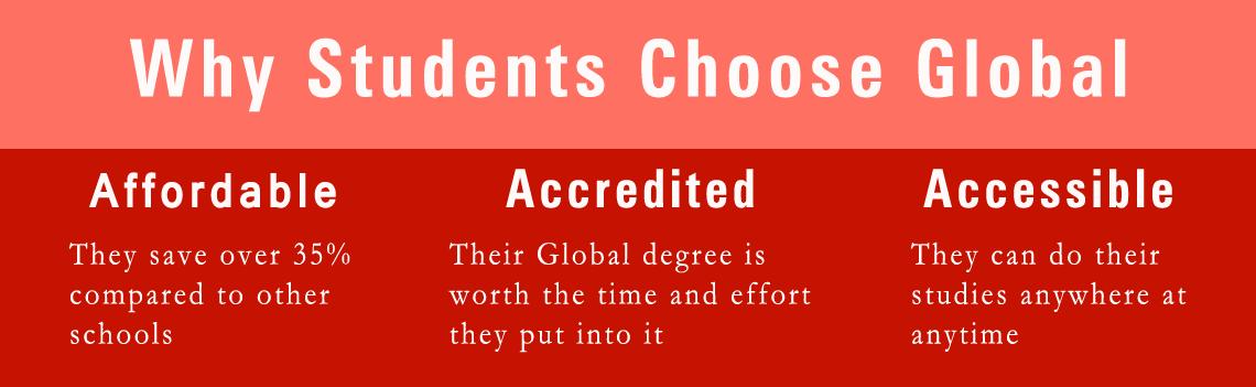 Global University Canada - Christian Distance Education